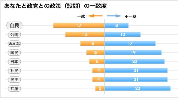 vote_match.JPG