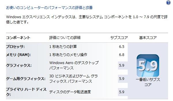 win7experience_index